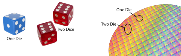 one die two dice